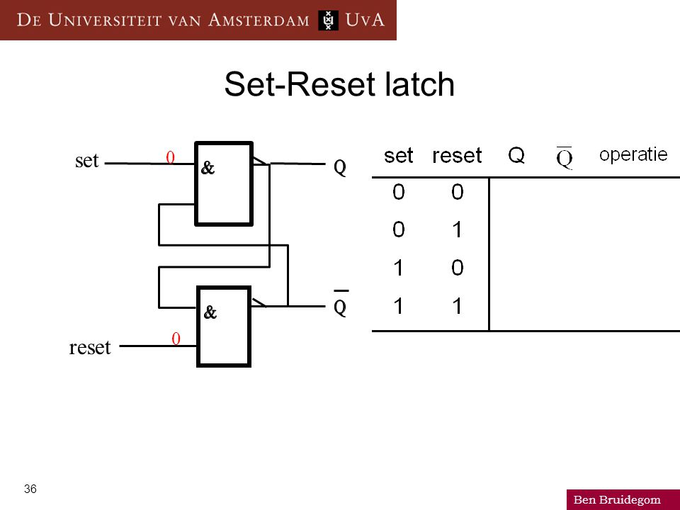 Ben Bruidegom 36 Set-Reset latch set reset 0 0