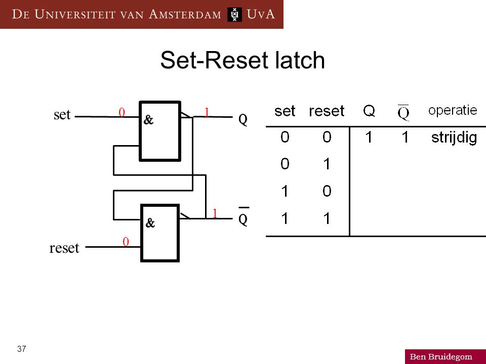 Ben Bruidegom 37 Set-Reset latch set reset 0 0 1 1