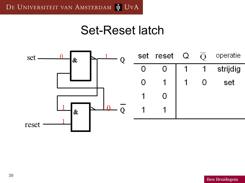 Ben Bruidegom 39 Set-Reset latch set reset 0 1 1 1 0