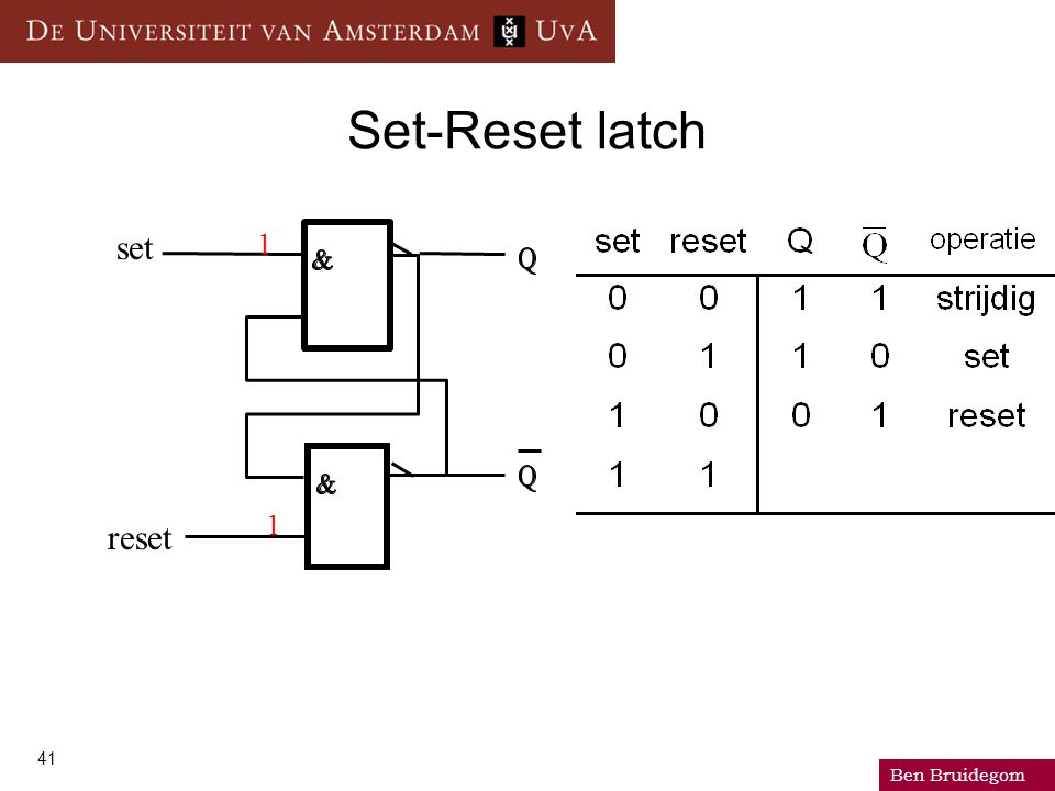 Ben Bruidegom 41 Set-Reset latch set reset 1 1