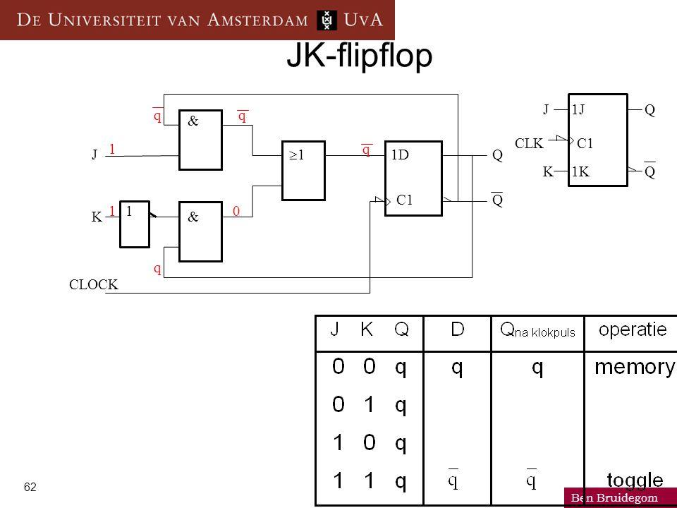 Ben Bruidegom 62 JK-flipflop CLOCK J K & & 11 1 1D C1 Q Q 1J 1K Q Q J K C1CLK 1 1 q q 0 q q