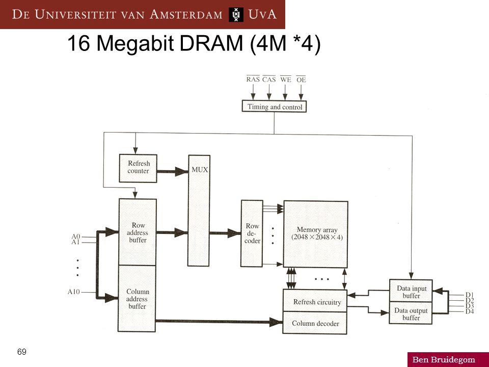 Ben Bruidegom 69 16 Megabit DRAM (4M *4)