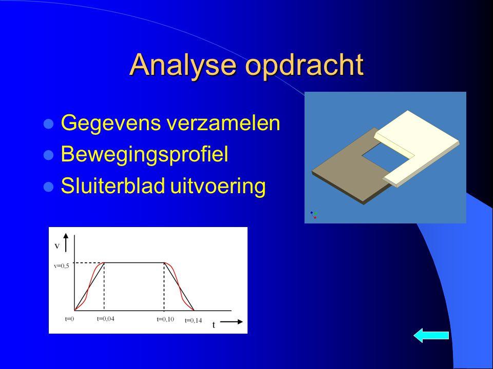 Analyse opdracht Gegevens verzamelen Bewegingsprofiel Sluiterblad uitvoering