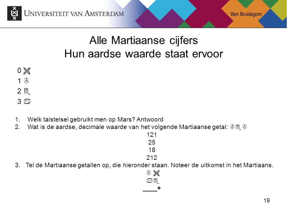 19 Alle Martiaanse cijfers Hun aardse waarde staat ervoor 0  1  2  3  1. Welk talstelsel gebruikt men op Mars? Antwoord 2. Wat is de aardse, decim