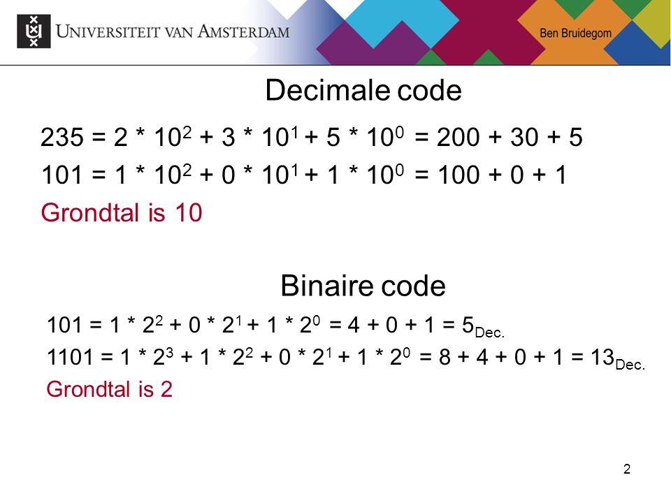 23 Negatieve getallen One's complement code 10001000..