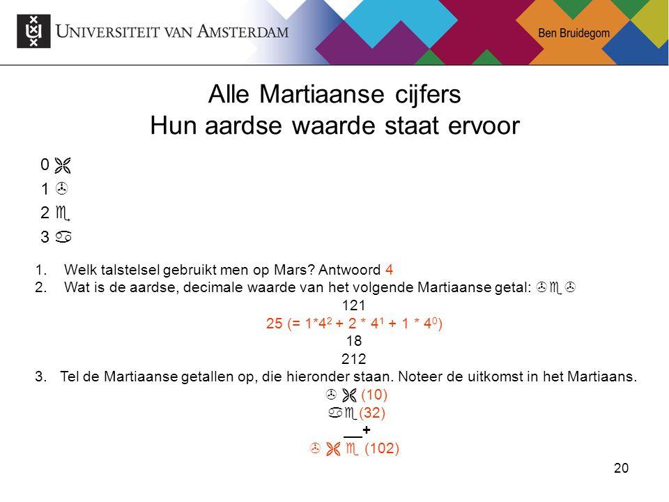 20 Alle Martiaanse cijfers Hun aardse waarde staat ervoor 0  1  2  3  1. Welk talstelsel gebruikt men op Mars? Antwoord 4 2. Wat is de aardse, dec