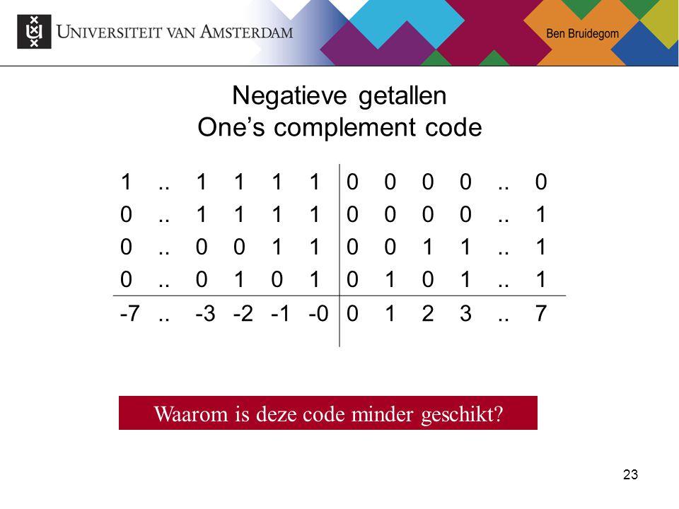 23 Negatieve getallen One's complement code 10001000.. 11001100 11011101 11101110 11111111 00000000 00010001 00100010 00110011 01110111 -7..-3-2-00123