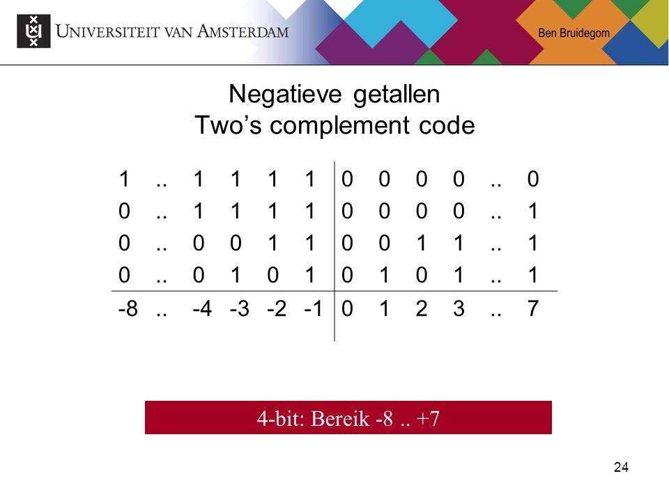 24 Negatieve getallen Two's complement code 10001000.. 11001100 11011101 11101110 11111111 00000000 00010001 00100010 00110011 01110111 -8..-4-3-20123