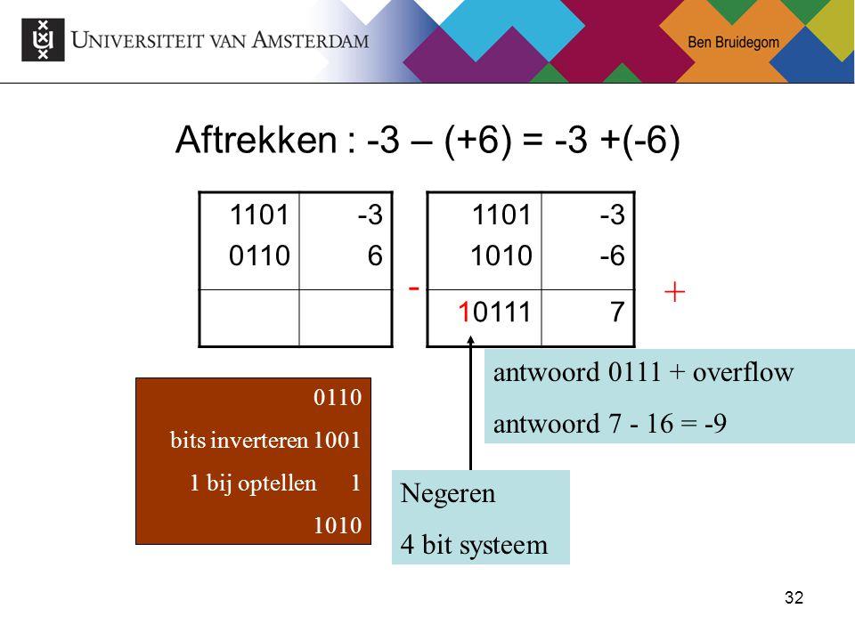 32 Aftrekken : -3 – (+6) = -3 +(-6) 1101 0110 -3 6 - + Negeren 4 bit systeem antwoord 0111 + overflow antwoord 7 - 16 = -9 1101 1010 -3 -6 101117 0110