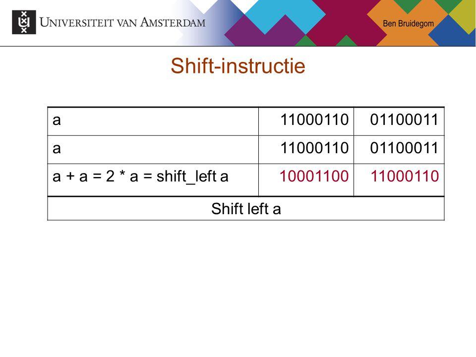 Shift-instructie a1100011001100011 a1100011001100011 a + a = 2 * a = shift_left a1000110011000110 Shift left a