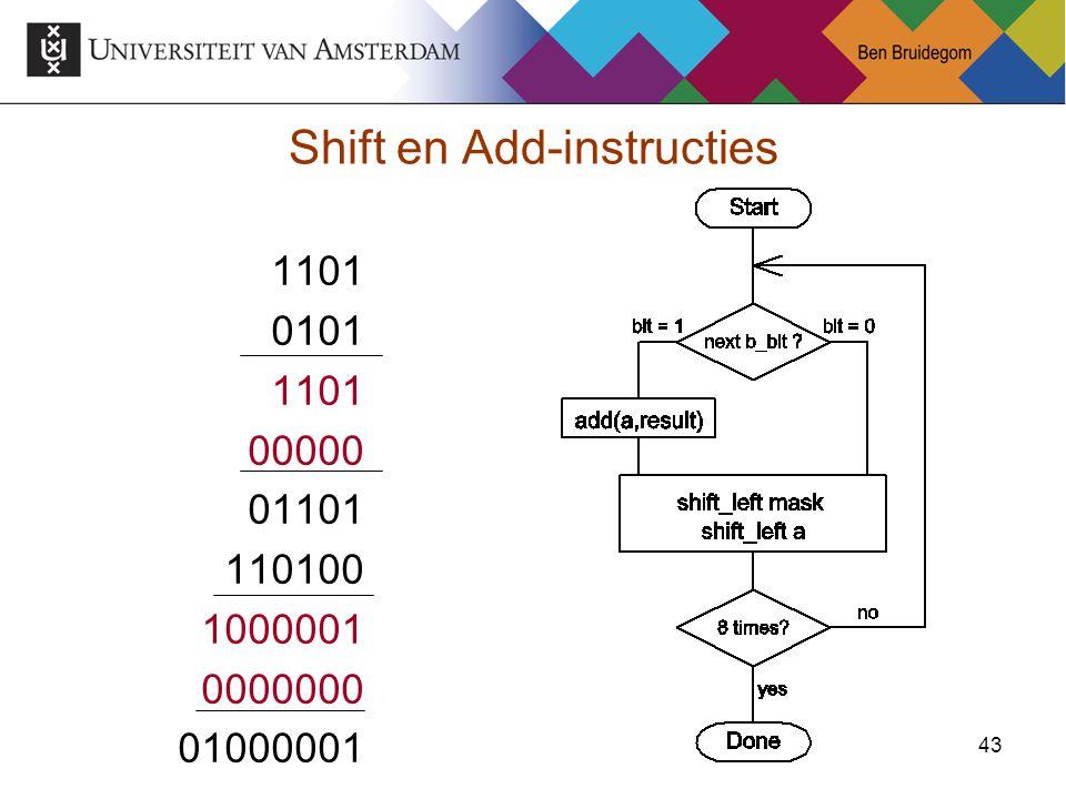 43 Shift en Add-instructies 1101 0101 1101 00000 01101 110100 1000001 0000000 01000001