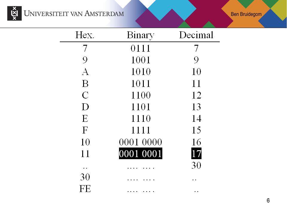 17 Optelschakeling voor twee getallen van vier bits