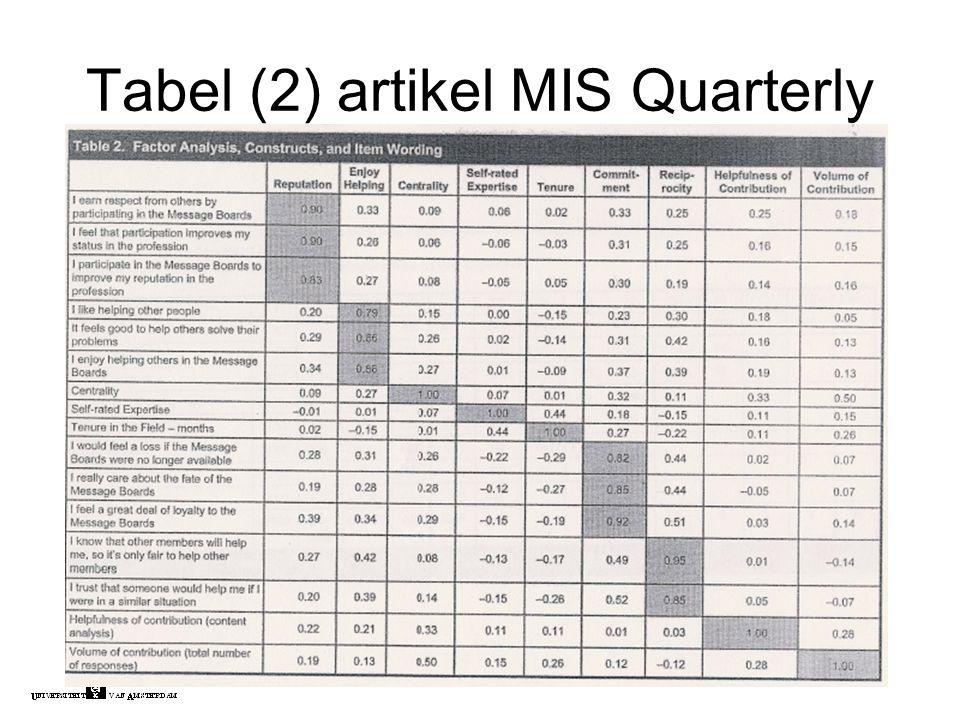Tabel (2) artikel MIS Quarterly
