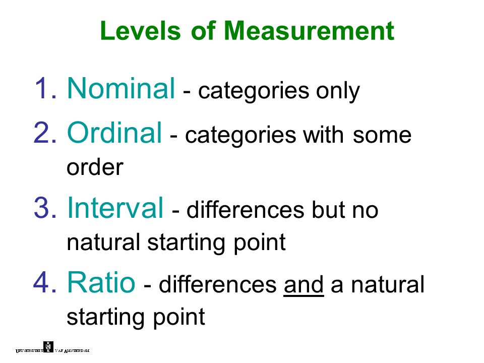 Levels of Measurement 1.Nominal - categories only 2.Ordinal - categories with some order 3.Interval - differences but no natural starting point 4.Ratio - differences and a natural starting point