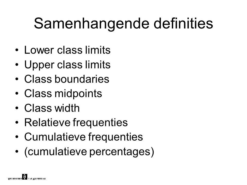 Samenhangende definities Lower class limits Upper class limits Class boundaries Class midpoints Class width Relatieve frequenties Cumulatieve frequenties (cumulatieve percentages)