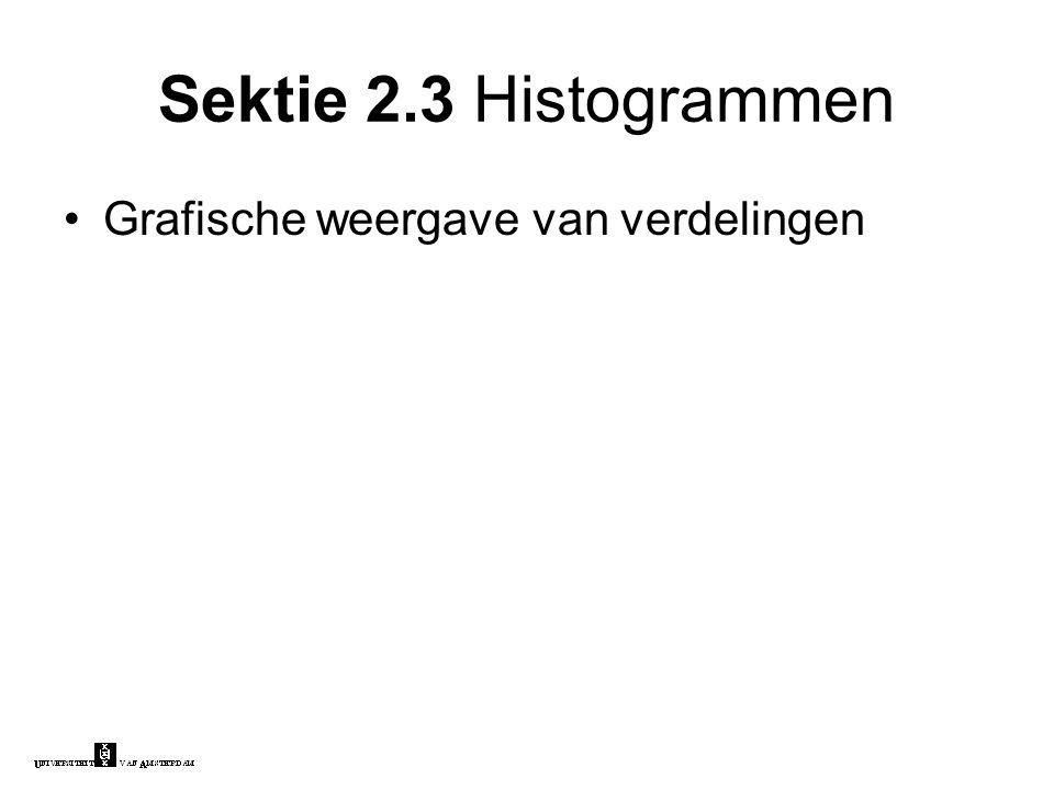 Sektie 2.3 Histogrammen Grafische weergave van verdelingen