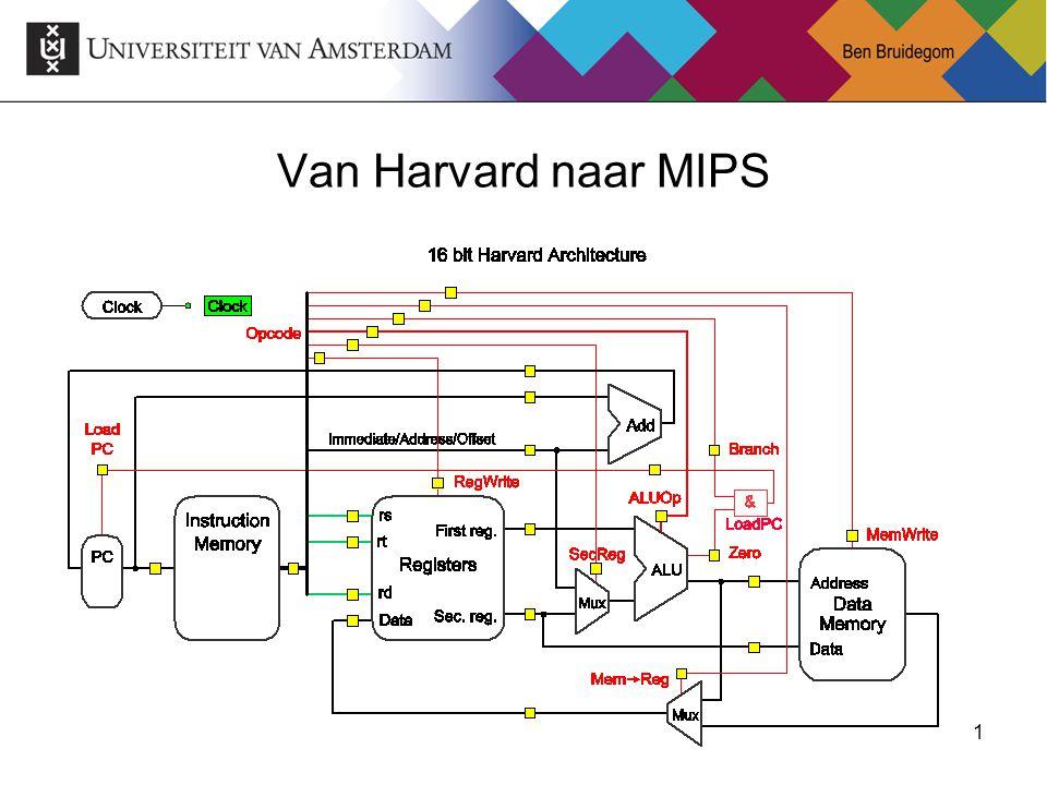 1 Van Harvard naar MIPS