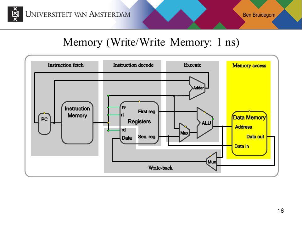 16 Memory (Write/Write Memory: 1 ns)