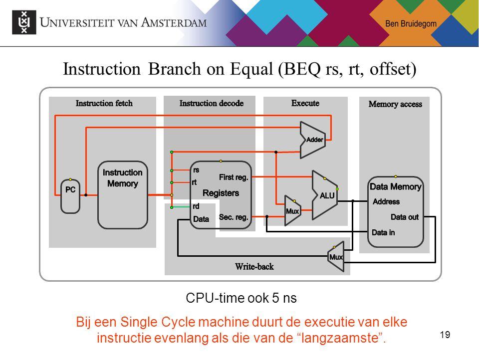19 Instruction Branch on Equal (BEQ rs, rt, offset) CPU-time ook 5 ns Bij een Single Cycle machine duurt de executie van elke instructie evenlang als die van de langzaamste .