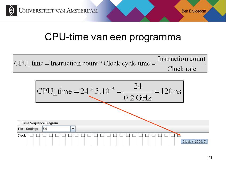 21 CPU-time van een programma