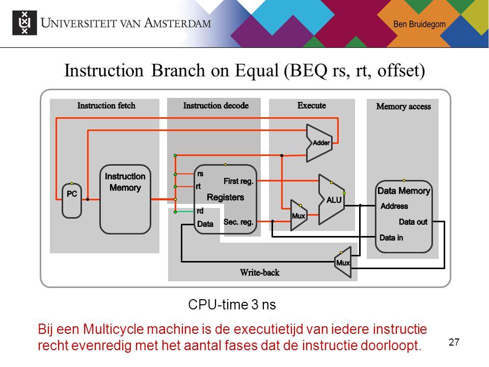 27 Instruction Branch on Equal (BEQ rs, rt, offset) CPU-time 3 ns Bij een Multicycle machine is de executietijd van iedere instructie recht evenredig
