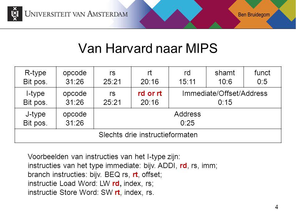 4 Van Harvard naar MIPS R-type Bit pos. opcode 31:26 rs 25:21 rt 20:16 rd 15:11 shamt 10:6 funct 0:5 I-type Bit pos. opcode 31:26 rs 25:21 rd or rt 20