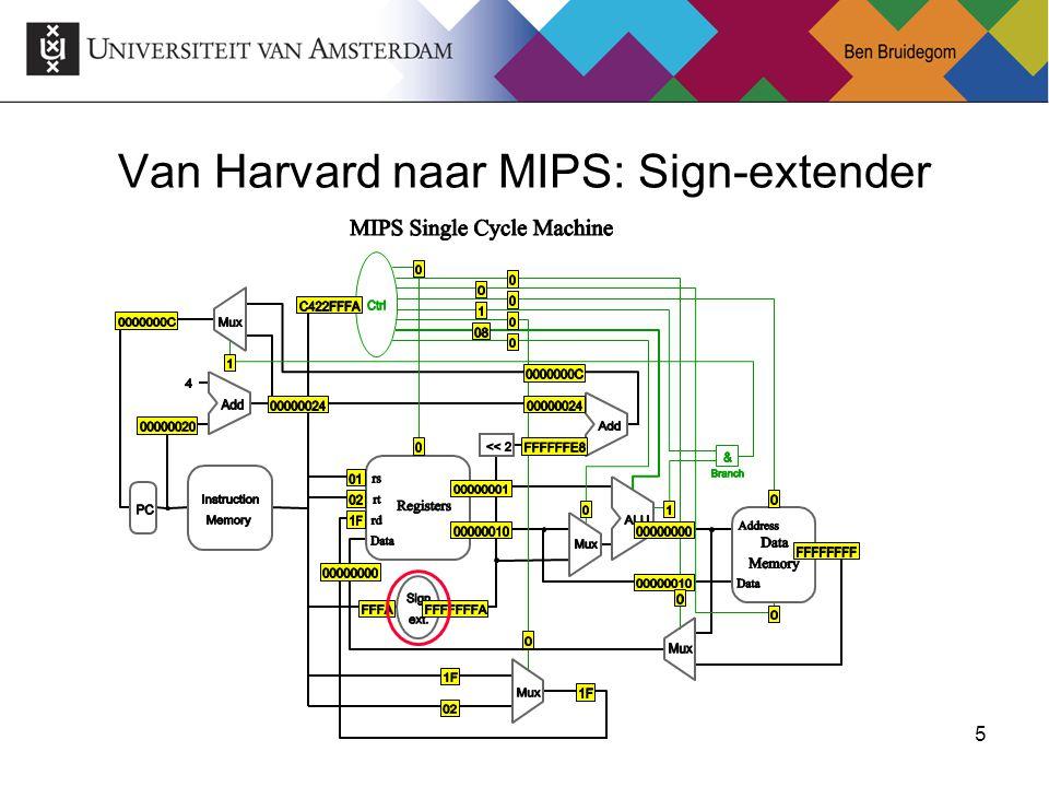 6 Van Harvard naar MIPS: Mux voor het destination register Voorbeelden van instructies van het I-type zijn: instructies van het type immediate: bijv.