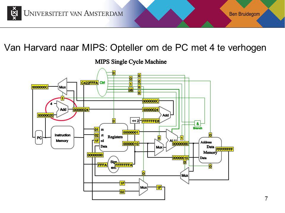 7 Van Harvard naar MIPS: Opteller om de PC met 4 te verhogen