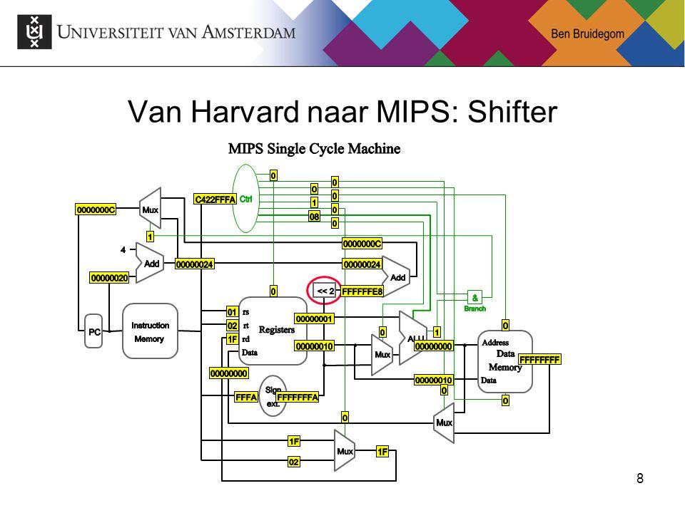 8 Van Harvard naar MIPS: Shifter