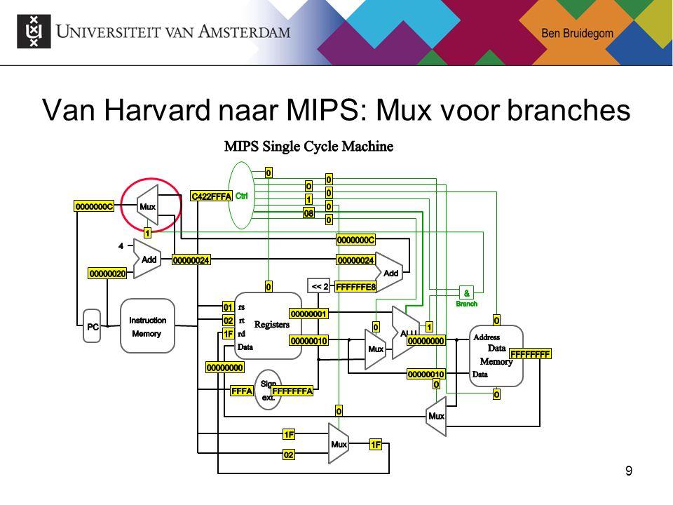 9 Van Harvard naar MIPS: Mux voor branches