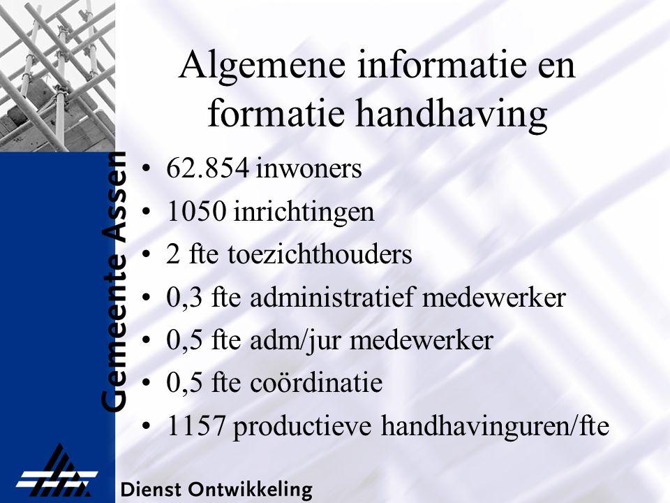 Algemene informatie en formatie handhaving 62.854 inwoners 1050 inrichtingen 2 fte toezichthouders 0,3 fte administratief medewerker 0,5 fte adm/jur m