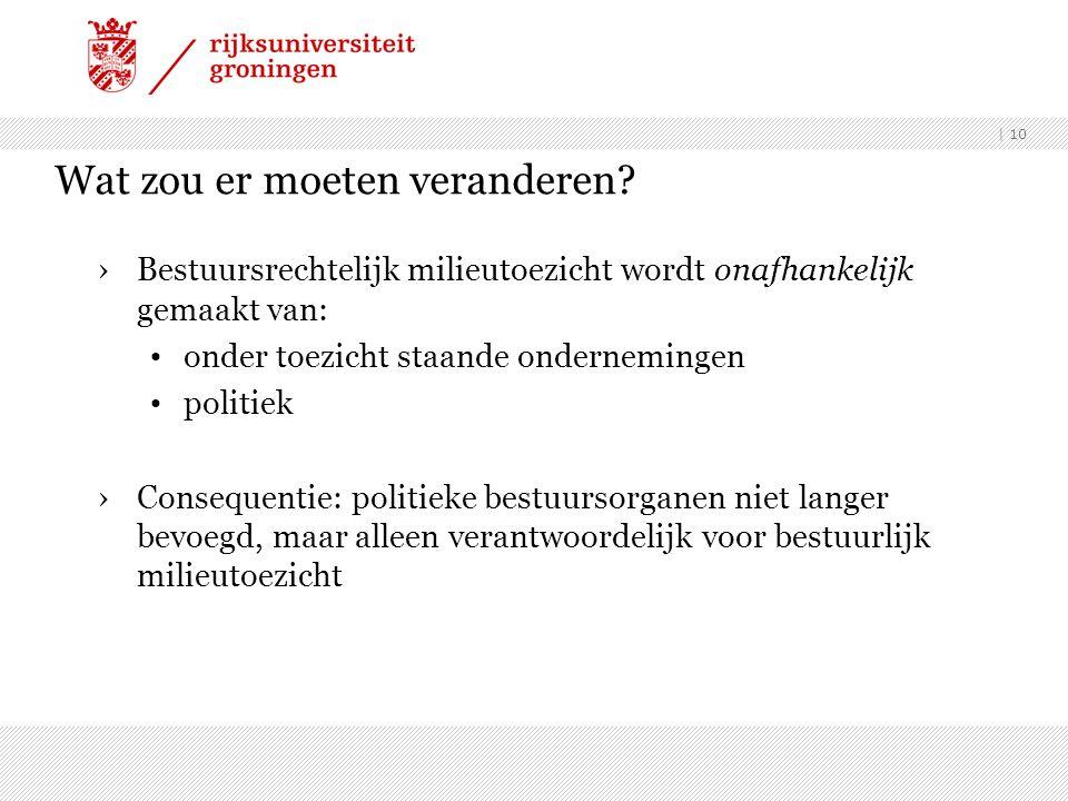 | 10 Wat zou er moeten veranderen? ›Bestuursrechtelijk milieutoezicht wordt onafhankelijk gemaakt van: onder toezicht staande ondernemingen politiek ›