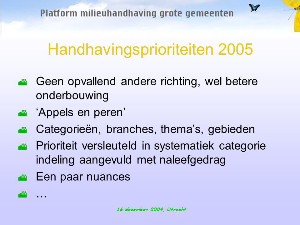 16 december 2004, Utrecht Handhavingsprioriteiten 2005 Geen opvallend andere richting, wel betere onderbouwing 'Appels en peren' Categorieën, branches, thema's, gebieden Prioriteit versleuteld in systematiek categorie indeling aangevuld met naleefgedrag Een paar nuances …