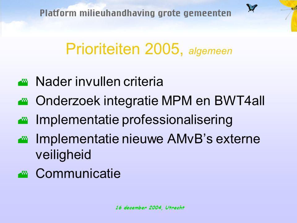 16 december 2004, Utrecht Prioriteiten 2005, algemeen Nader invullen criteria Onderzoek integratie MPM en BWT4all Implementatie professionalisering Implementatie nieuwe AMvB's externe veiligheid Communicatie