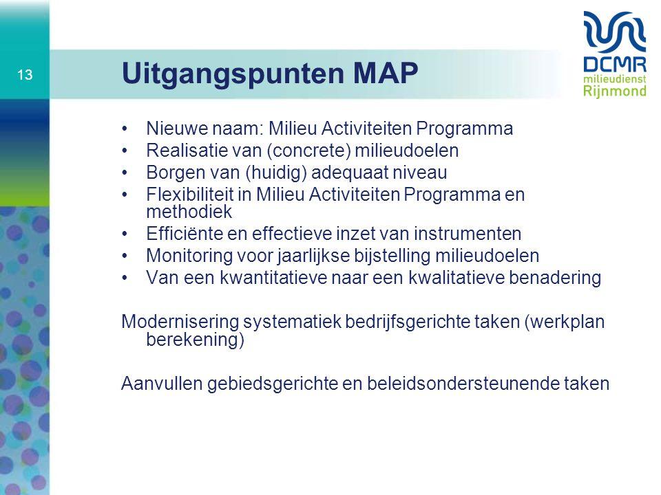 Uitgangspunten MAP Nieuwe naam: Milieu Activiteiten Programma Realisatie van (concrete) milieudoelen Borgen van (huidig) adequaat niveau Flexibiliteit
