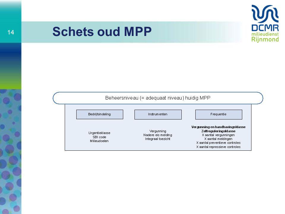 Schets oud MPP 14