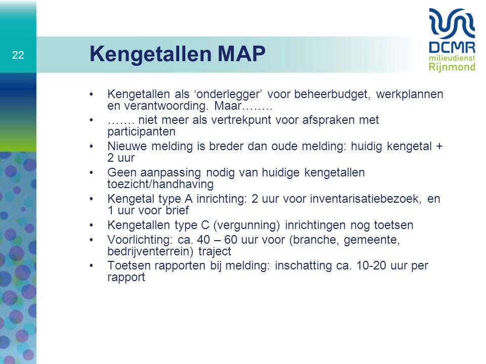 Kengetallen MAP Kengetallen als 'onderlegger' voor beheerbudget, werkplannen en verantwoording. Maar…….. ……. niet meer als vertrekpunt voor afspraken