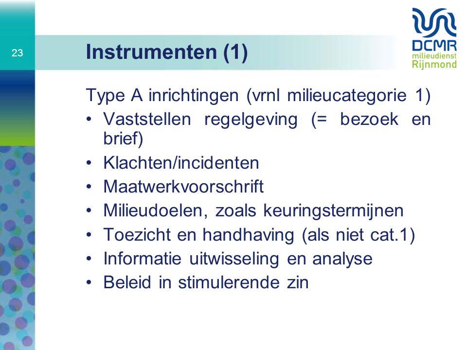 Instrumenten (1) Type A inrichtingen (vrnl milieucategorie 1) Vaststellen regelgeving (= bezoek en brief) Klachten/incidenten Maatwerkvoorschrift Mili