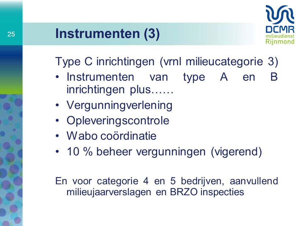 Instrumenten (3) Type C inrichtingen (vrnl milieucategorie 3) Instrumenten van type A en B inrichtingen plus…… Vergunningverlening Opleveringscontrole