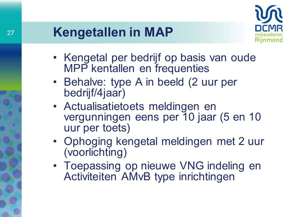 Kengetallen in MAP Kengetal per bedrijf op basis van oude MPP kentallen en frequenties Behalve: type A in beeld (2 uur per bedrijf/4jaar) Actualisatie