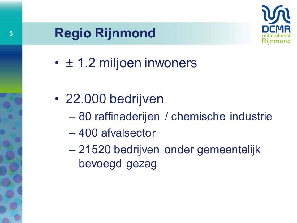 Regio Rijnmond ± 1.2 miljoen inwoners 22.000 bedrijven –80 raffinaderijen / chemische industrie –400 afvalsector –21520 bedrijven onder gemeentelijk b