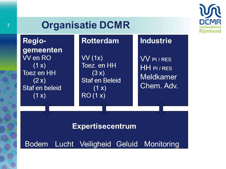 Organisatie DCMR Regio- gemeenten VV en RO (1 x) Toez en HH (2 x) Staf en beleid (1 x) Industrie VV PI / RES HH PI / RES Meldkamer Chem. Adv. Rotterda