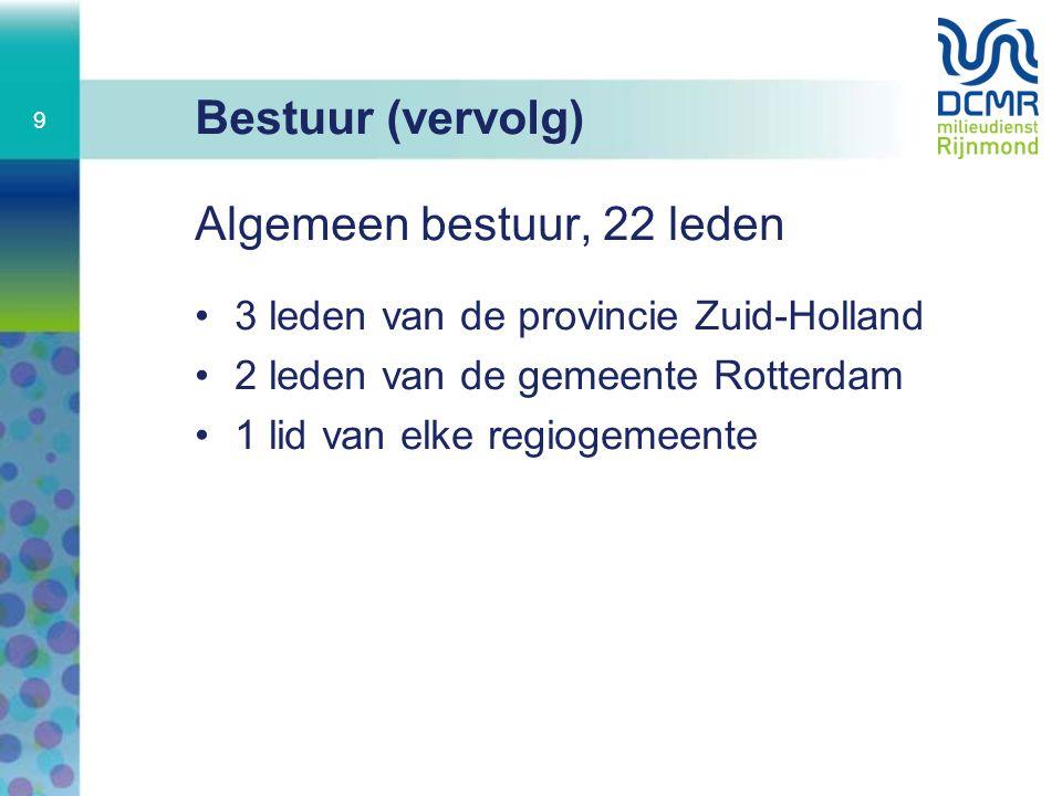 Bestuur (vervolg) Algemeen bestuur, 22 leden 3 leden van de provincie Zuid-Holland 2 leden van de gemeente Rotterdam 1 lid van elke regiogemeente 9