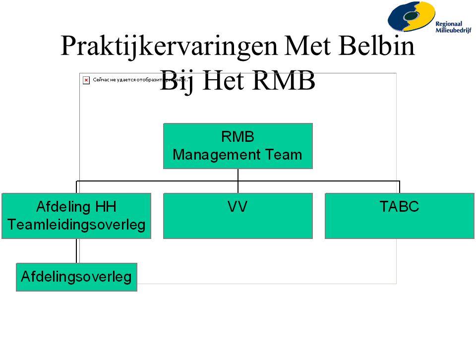 Praktijkervaringen Met Belbin Bij Het RMB