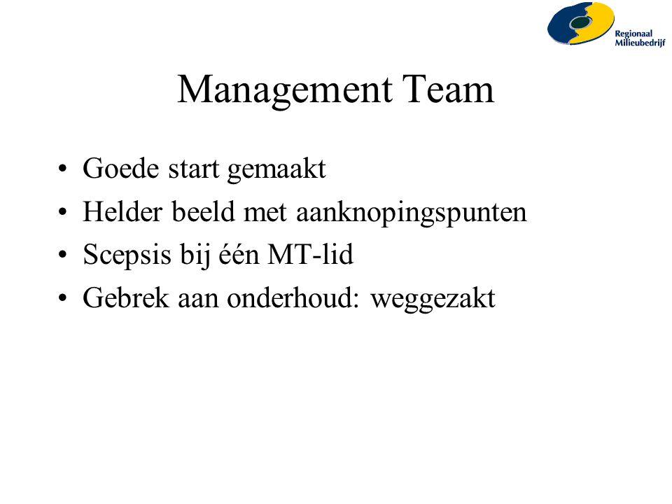 Management Team Goede start gemaakt Helder beeld met aanknopingspunten Scepsis bij één MT-lid Gebrek aan onderhoud: weggezakt