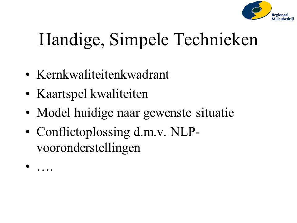 Handige, Simpele Technieken Kernkwaliteitenkwadrant Kaartspel kwaliteiten Model huidige naar gewenste situatie Conflictoplossing d.m.v. NLP- vooronder