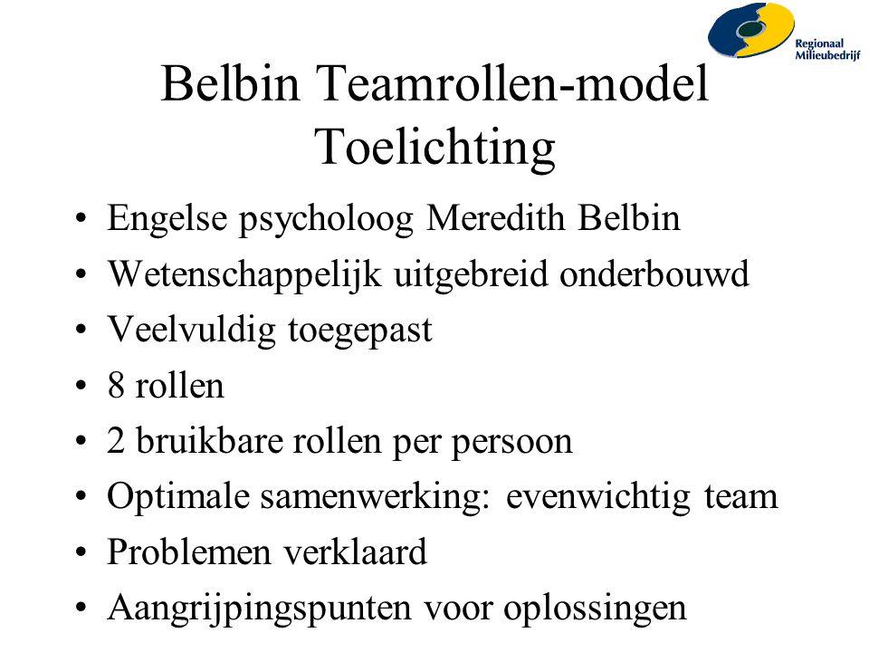 Belbin Teamrollen-model Toelichting Engelse psycholoog Meredith Belbin Wetenschappelijk uitgebreid onderbouwd Veelvuldig toegepast 8 rollen 2 bruikbar