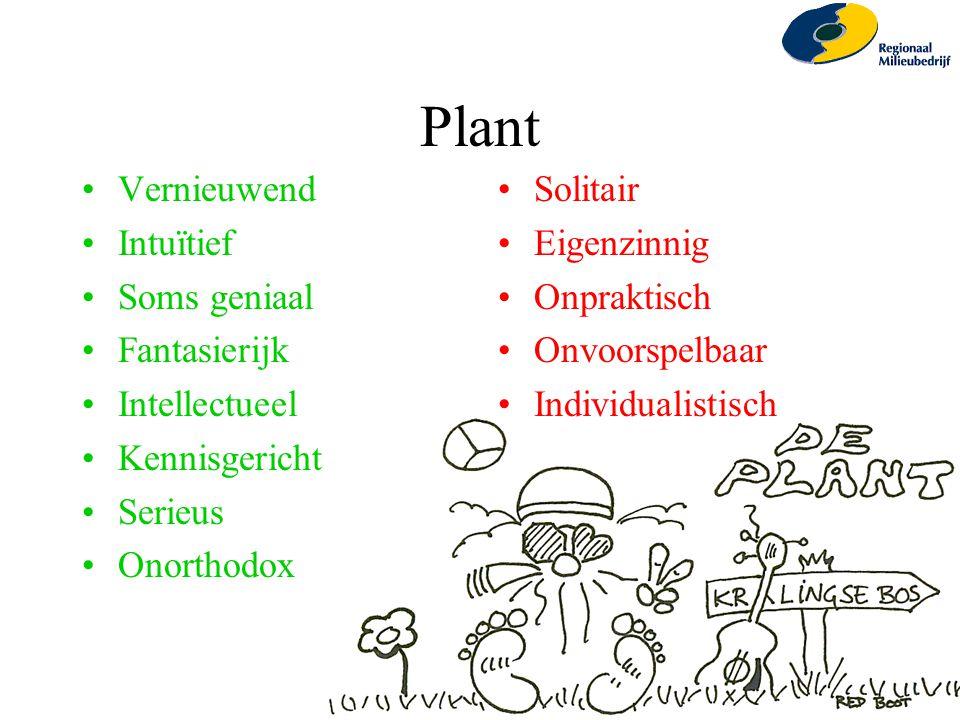 Plant Vernieuwend Intuïtief Soms geniaal Fantasierijk Intellectueel Kennisgericht Serieus Onorthodox Solitair Eigenzinnig Onpraktisch Onvoorspelbaar I