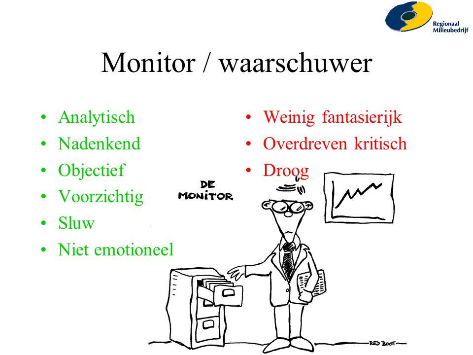 Monitor / waarschuwer Analytisch Nadenkend Objectief Voorzichtig Sluw Niet emotioneel Weinig fantasierijk Overdreven kritisch Droog