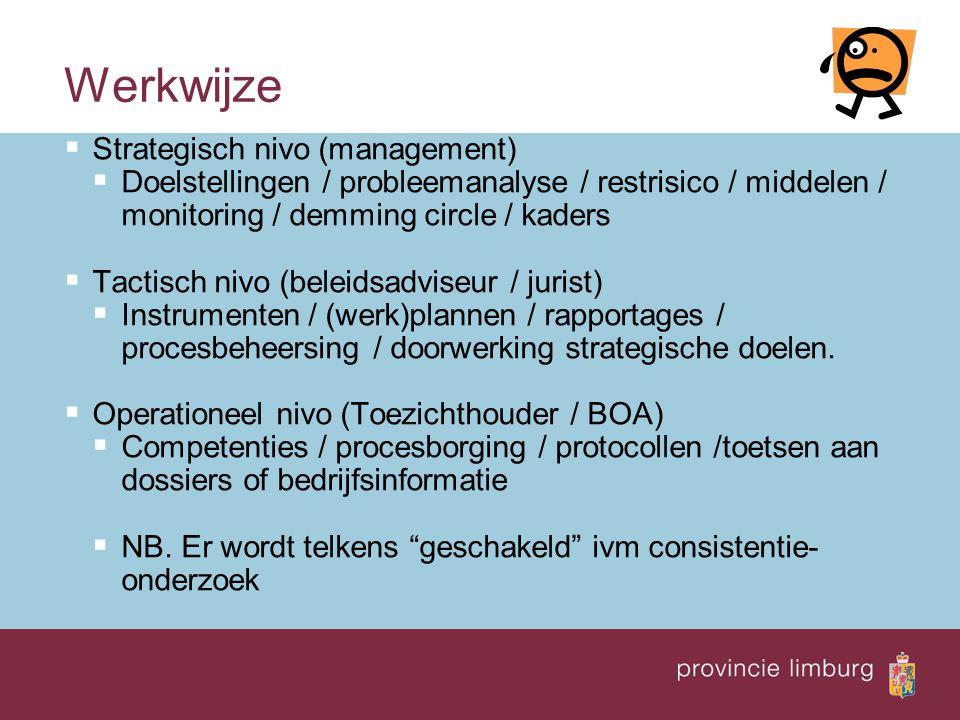 Werkwijze  Strategisch nivo (management)  Doelstellingen / probleemanalyse / restrisico / middelen / monitoring / demming circle / kaders  Tactisch nivo (beleidsadviseur / jurist)  Instrumenten / (werk)plannen / rapportages / procesbeheersing / doorwerking strategische doelen.